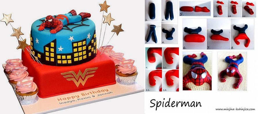Spiderman cake (left) via Pinterest and spiderman model tutorial from Cake Central